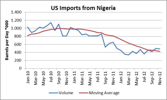 Nigeria-imports%20-%20Copy.png