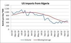 Nigeria-imports - Copy.png